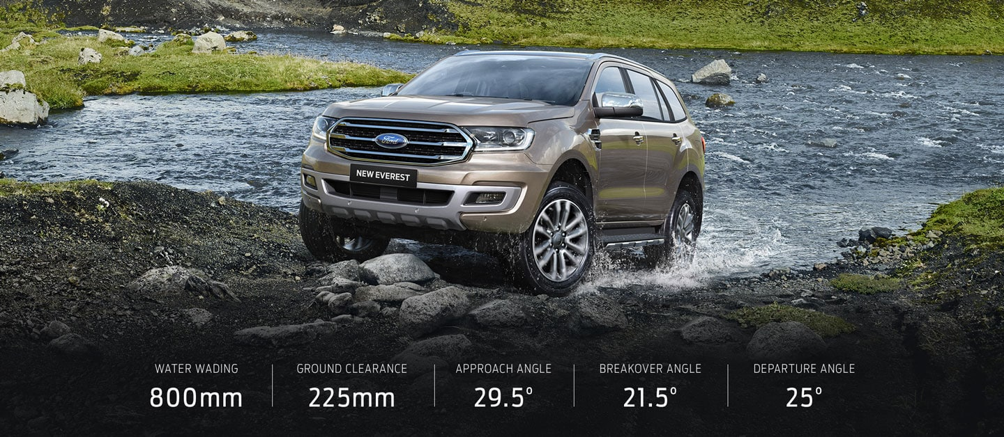The Ford Everest Capability